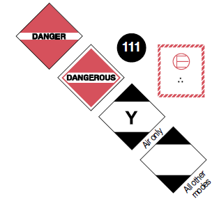 "Danger Placards. Square on a point. Red background. The word ""Danger"" or ""Dangerous"" in black within a white centered horizontal band. Square on a point. The top and bottom portions are black. The centre is white and may contain the letter ""Y"" in black. Limited Quantities Labels. Square on a point. The top and bottom portions are black. The centre is white and may contain the letter Y in black. Guide 111."