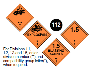 "Class 1.5 placards. Square on a point. Orange background. Starting from the bottom, the number 1, above it, * (asterisk) which corresponds to Compatibility Group Letter. Number 1.5 in top portion. The words ""Blasting agents"" may be in the centre. Guide 112."