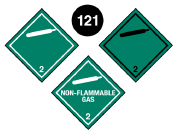 "Class 2.2 placards. Square on a point. Green background. Number 2 in bottom portion. Symbol of a gas cylinder in top portion. The words ""Non-Flammable Gas"" may be in the centre. Guide 121."