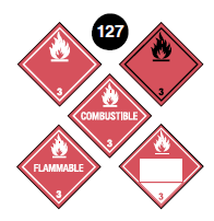 "Class 3 placards. Square on a point. Red background. Number 3 in bottom portion. Symbol of a flame in top portion. The word ""Flammable"" or ""Combustible"" may be in the centre. Guide 127."