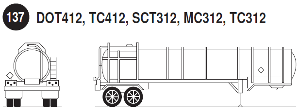 DOT412, TC412, SCT-312 Corrosive Liquid Tank (MC312, TC312). Rear and side view of a corrosive liquid tank trailer. Guide 137.