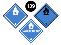 "Class 4.3 placards. Square on a point. Blue background. Number 4 in bottom portion. Symbol of a flame in top portion. The words ""Dangerous When Wet"" may be in the centre. Guide 139."