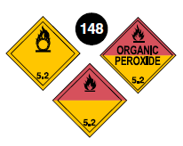 "Class 5.2 placards. Square on a point. Yellow background. Number 5.2 in bottom portion. Symbol of a flame over a circle (flaming ""O"") in top portion. The words ""Organic Peroxide"" may be in the centre. There is also a placard with the top half red with a flame symbol and the lower half yellow with the number 5.2 at the bottom. Guide 148."
