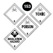 "Class 6.1 placards. Square on a point. White background. Number 6 in bottom portion. Symbol of a skull and crossbones in top portion. The word ""Toxic"" or ""Poison"" or ""Inhalation Hazard"" may be in the centre. For the latter, the top portion with the symbol is in a black diamond. Guide 153."